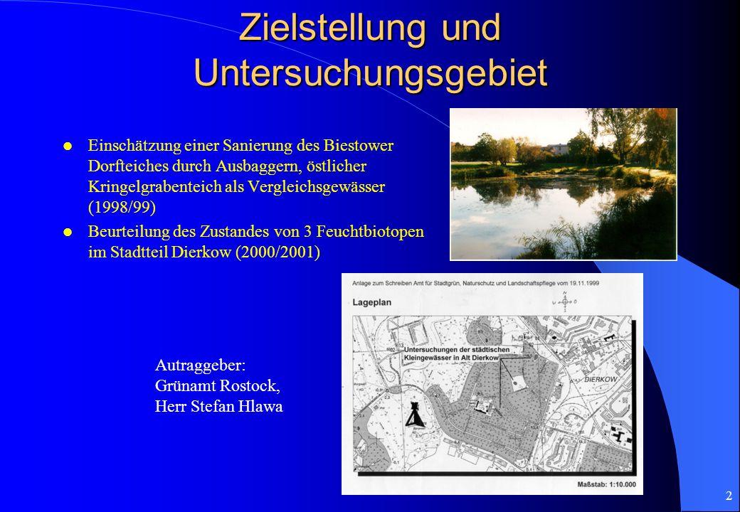 Zooplankton-Bioindikation in Kleingew ä ssern R.Heerkloss, G.Hinrich, K.Schümann, B. Nowak Zielstellung und Untersuchungsgebiet Indikatoren für Saprob