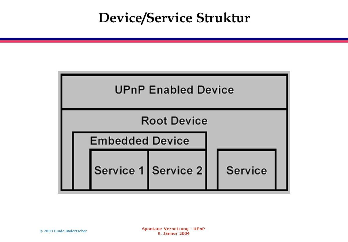 © 2003 Guido Badertscher Spontane Vernetzung - UPnP 9. Jänner 2004 Device/Service Struktur