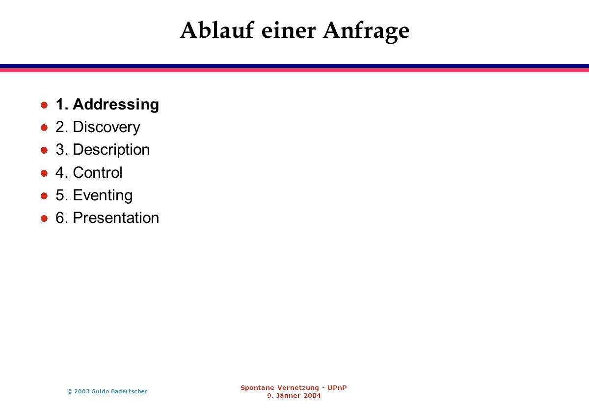 © 2003 Guido Badertscher Spontane Vernetzung - UPnP 9. Jänner 2004 Ablauf einer Anfrage l 1. Addressing l 2. Discovery l 3. Description l 4. Control l