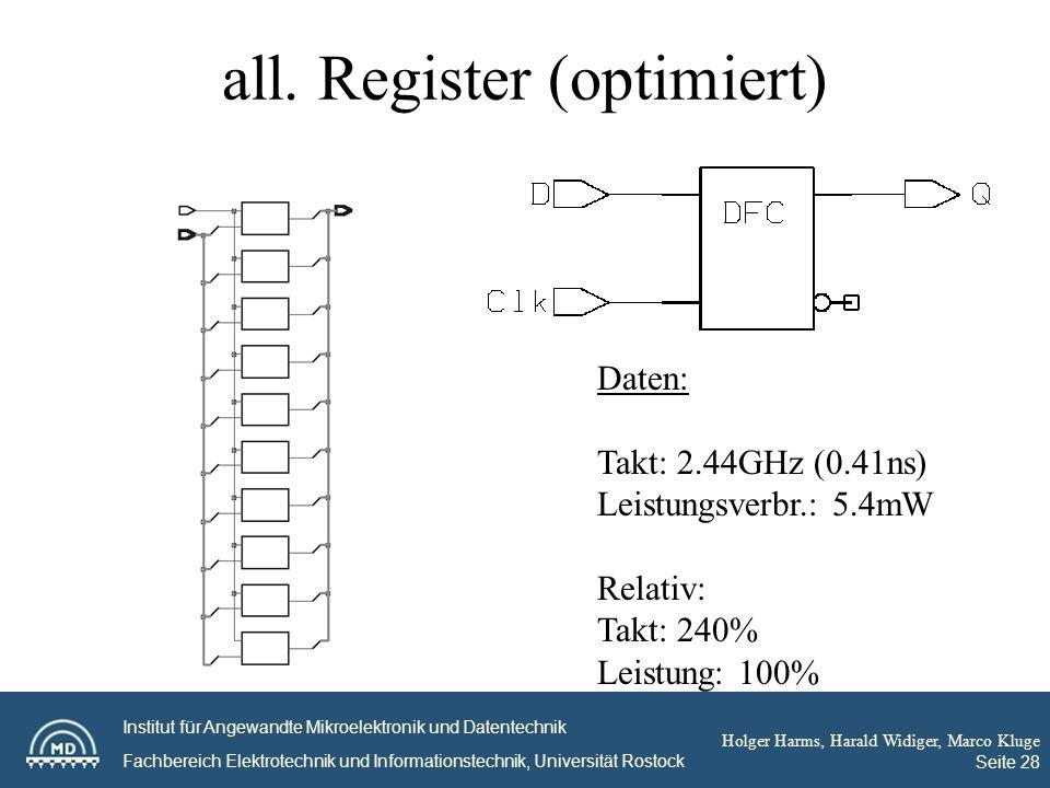 Institut für Angewandte Mikroelektronik und Datentechnik Fachbereich Elektrotechnik und Informationstechnik, Universität Rostock Holger Harms, Harald