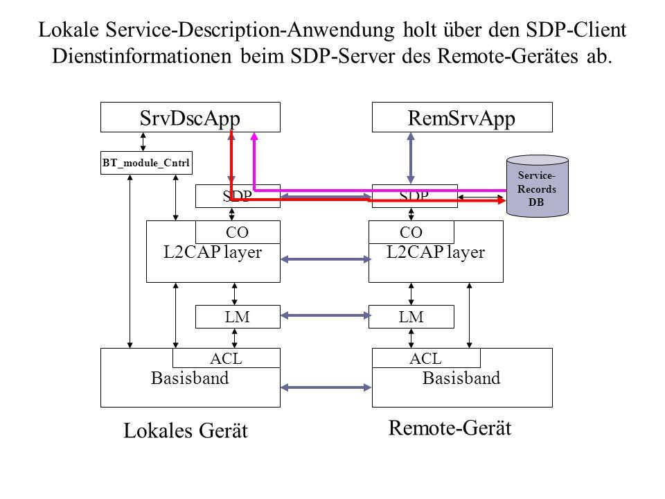 Lokale Service-Description-Anwendung holt über den SDP-Client Dienstinformationen beim SDP-Server des Remote-Gerätes ab. Basisband ACL L2CAP layer CO