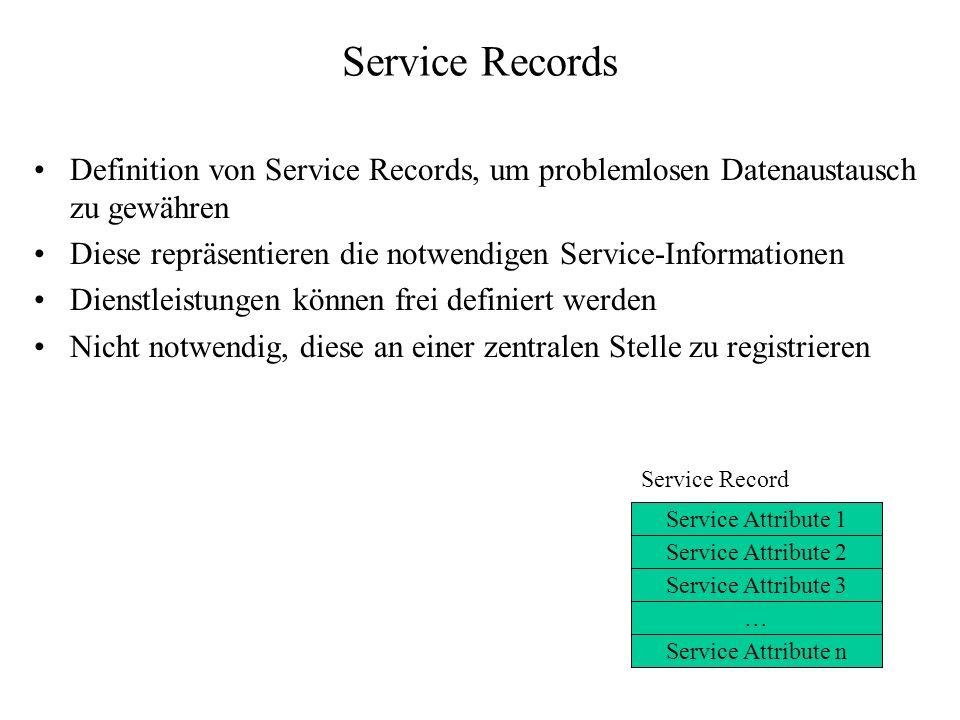 Service Records Definition von Service Records, um problemlosen Datenaustausch zu gewähren Diese repräsentieren die notwendigen Service-Informationen