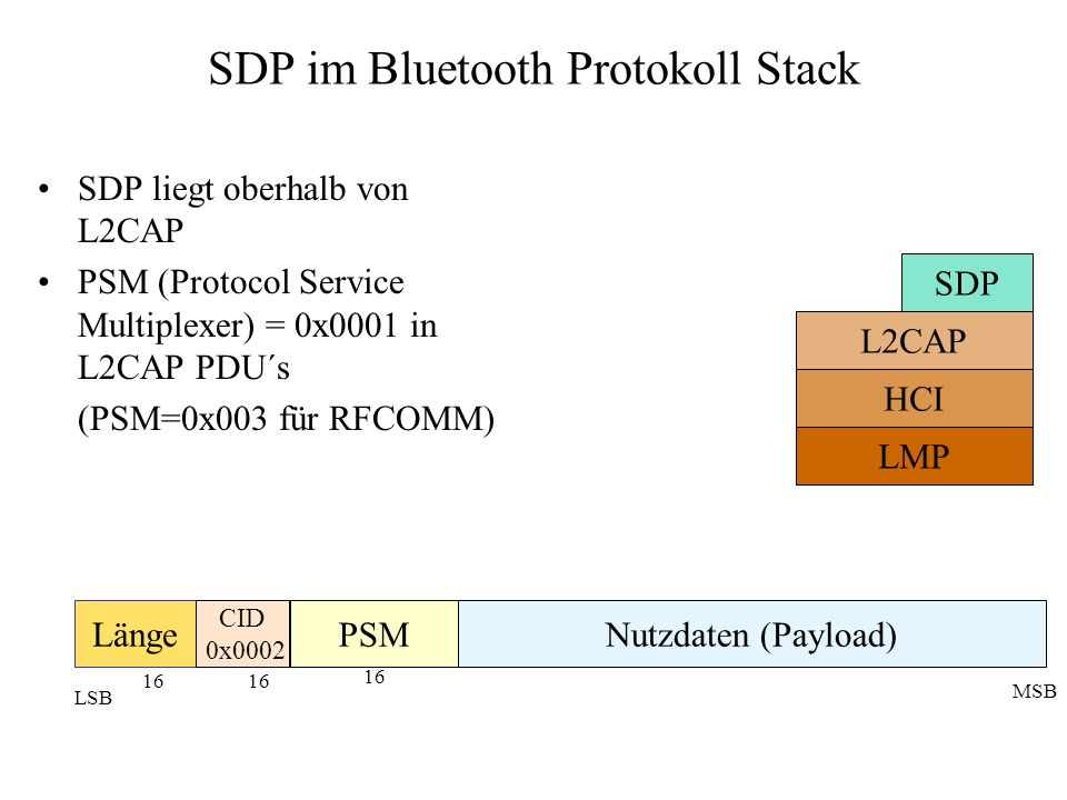 Beispiel-Bluetooth-Headset ServiceRecordHandle(Uint32) ID=0x0000 ServiceClassIDList ID=0x0001 –ServiceClass0 (UUID=headset) ID=0x1108 –ServiceClass1 (UUID=generic audio) ID=0x1203 ProtocolDescriptorList ID=0x0004 –Protocol0 (UUID=L2CAP) ID=0x100 –Protocol1 (UUID=RFCOMM) ID=0x003 ProtocolSpecificParameter0 (Unit8= server channel #) ServiceName (string=Headset)