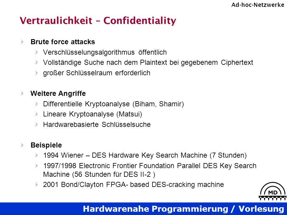 Hardwarenahe Programmierung / Vorlesung Ad-hoc-Netzwerke Vertraulichkeit – Confidentiality Brute force attacks Verschlüsselungsalgorithmus öffentlich