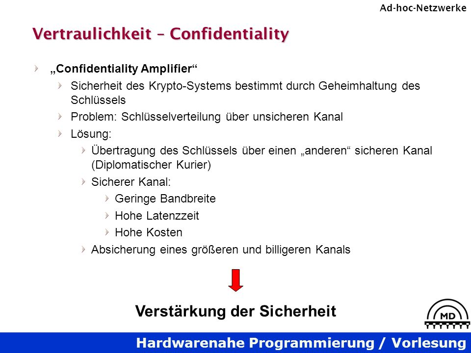 Hardwarenahe Programmierung / Vorlesung Ad-hoc-Netzwerke Vertraulichkeit – Confidentiality Confidentiality Amplifier Sicherheit des Krypto-Systems bes
