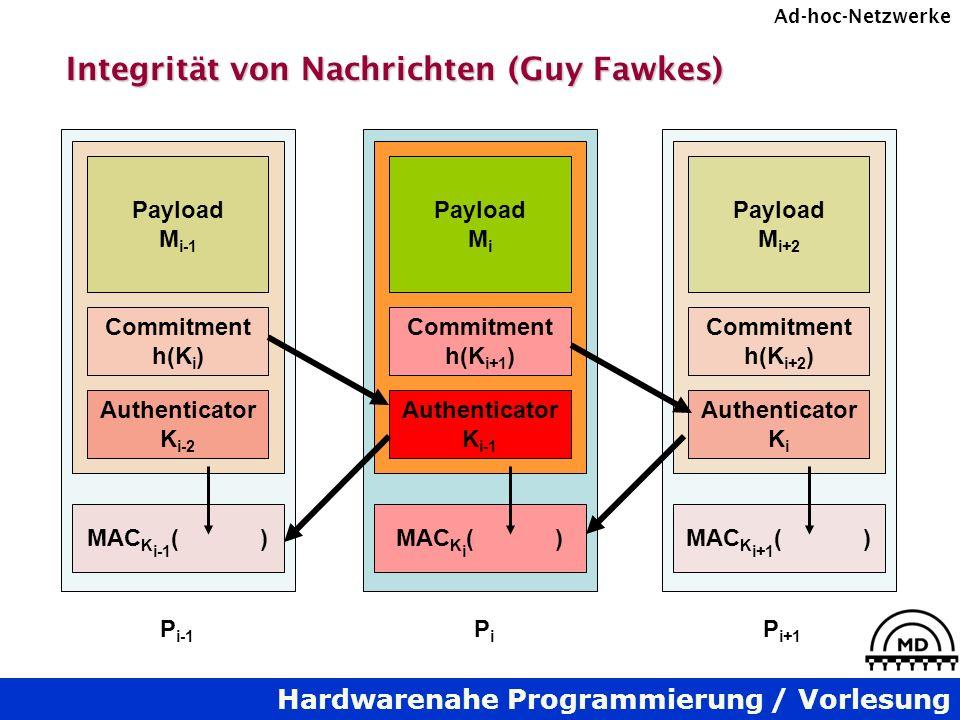 Hardwarenahe Programmierung / Vorlesung Ad-hoc-Netzwerke Integrität von Nachrichten (Guy Fawkes) Payload M i Commitment h(K i+1 ) Authenticator K i-1