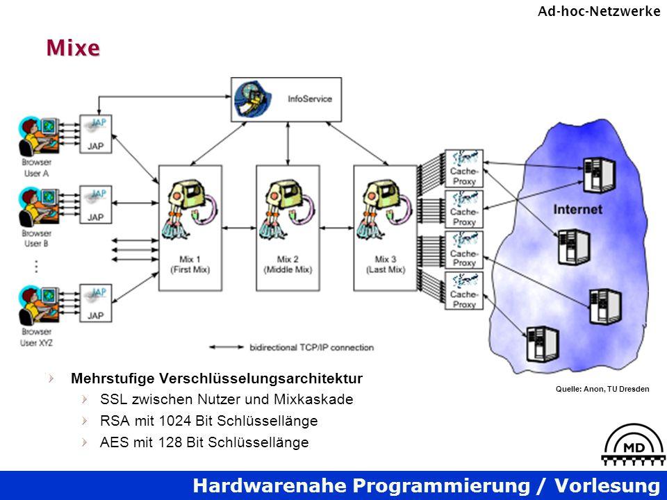 Hardwarenahe Programmierung / Vorlesung Ad-hoc-NetzwerkeMixe Quelle: Anon, TU Dresden Mehrstufige Verschlüsselungsarchitektur SSL zwischen Nutzer und