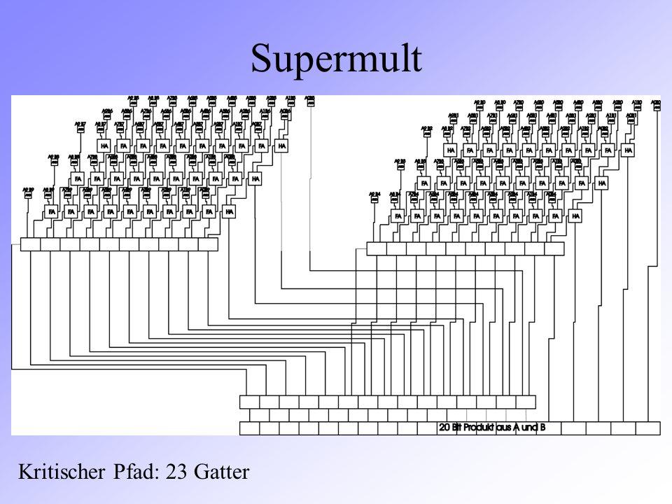 Verwendete Optimierungen im VHDL code Optimierung:Delay Erfolg: + Strategie-0.1 ns 1.) Direkte Gatterbeschreibung 2.) Verwendung des + Operators