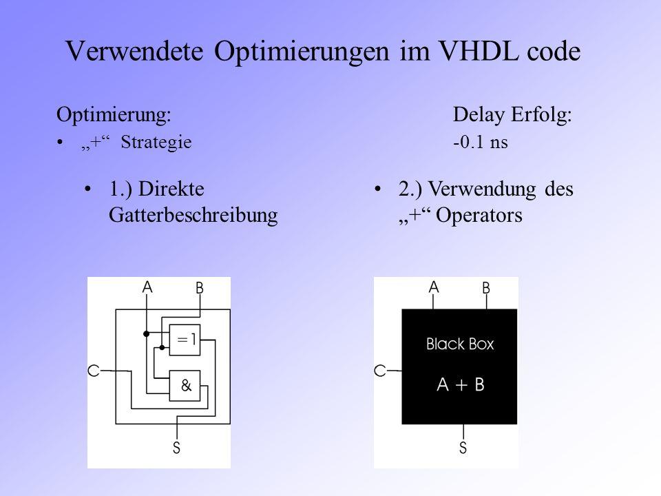Verwendete Optimierungen in Synopsys Optimierung:Delay Erfolg: Synthese mit verschiedenen Taktfrequenzen~ -0.12 ns (opt.