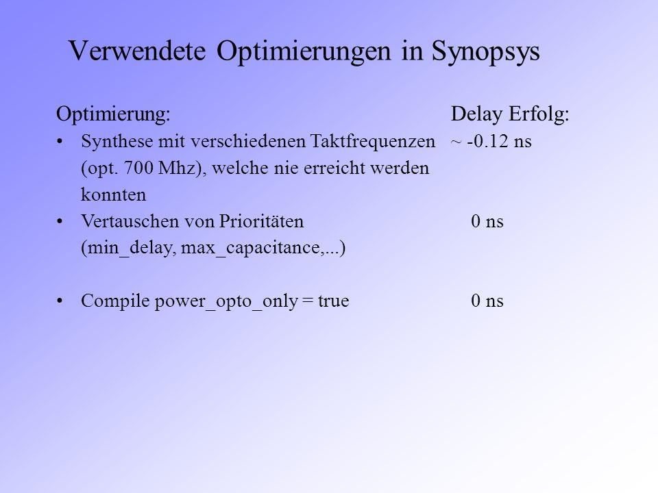 Verwendete Optimierungen in Cadence Optimierung:Delay Erfolg: Verringerung des Core-Gebietes ~ -0.60 ns bis 85-90% Auslastung durch Zellen Verkleinerung des Abstandes der Pad-~ -0.05 ns Zellen vom Core, um geringere Leitungslängen und Kapazitäten zu erreichen Timing/Power Driven Placement ~ -0.10 ns Timing Driven Routing~ -0.05 ns Placement per Hand (verworfen)~ -0.01 ns Post Route Optimierung~ -0.05 ns