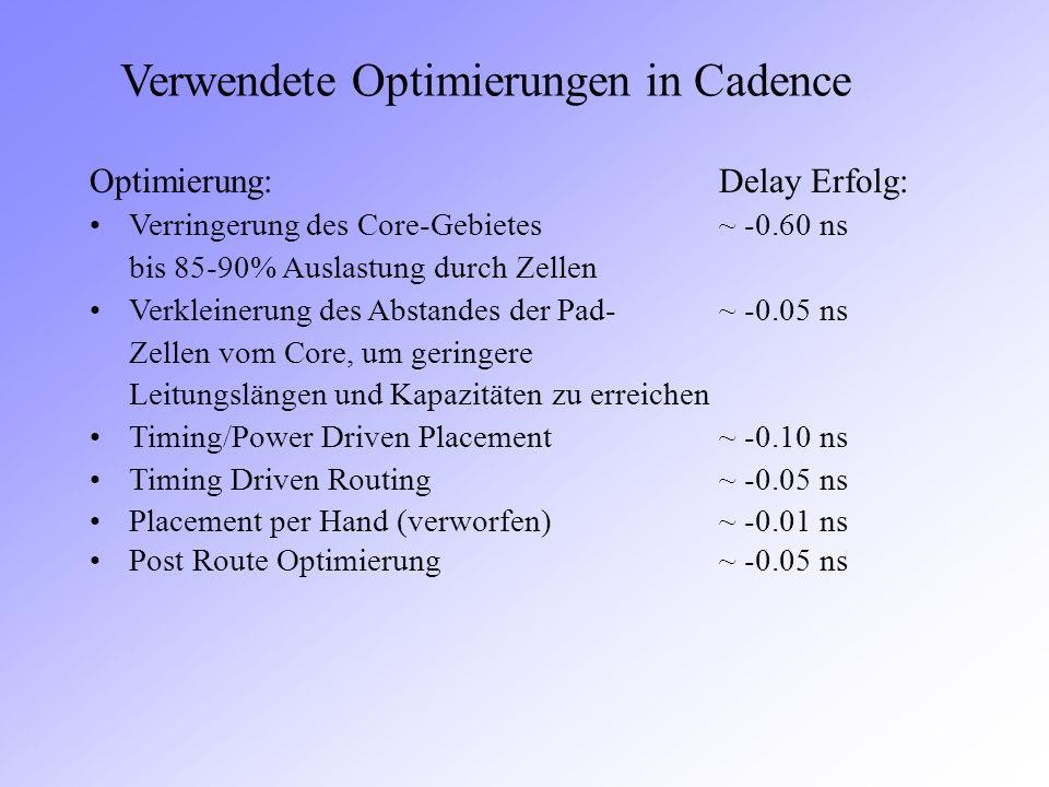 Verwendete Optimierungen in Cadence Optimierung:Delay Erfolg: Verringerung des Core-Gebietes ~ -0.60 ns bis 85-90% Auslastung durch Zellen Verkleineru