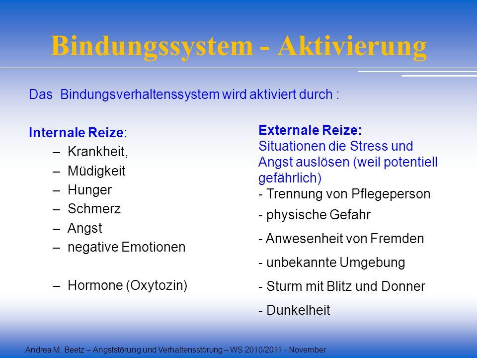 Andrea M. Beetz – Angststörung und Verhaltensstörung – WS 2010/2011 - November Bindungssystem - Aktivierung Das Bindungsverhaltenssystem wird aktivier