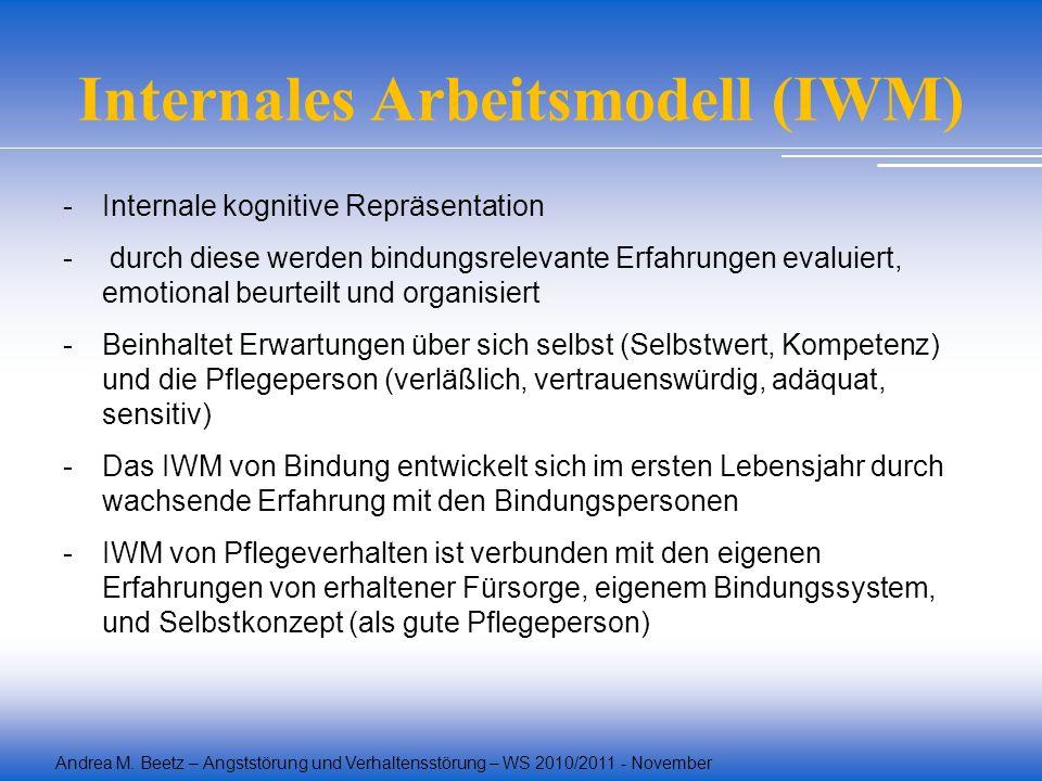 Andrea M. Beetz – Angststörung und Verhaltensstörung – WS 2010/2011 - November Internales Arbeitsmodell (IWM) -Internale kognitive Repräsentation - du
