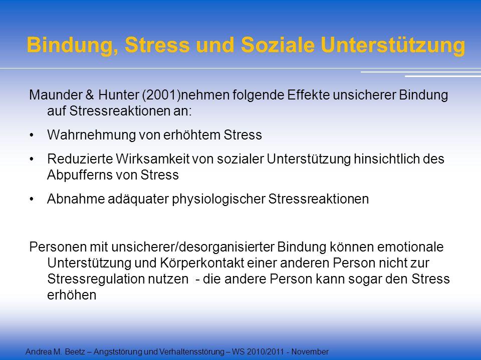 Andrea M. Beetz – Angststörung und Verhaltensstörung – WS 2010/2011 - November Bindung, Stress und Soziale Unterstützung Maunder & Hunter (2001)nehmen