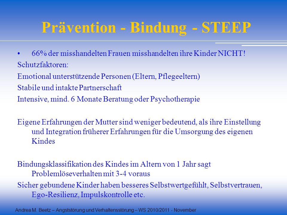 Andrea M. Beetz – Angststörung und Verhaltensstörung – WS 2010/2011 - November Prävention - Bindung - STEEP 66% der misshandelten Frauen misshandelten