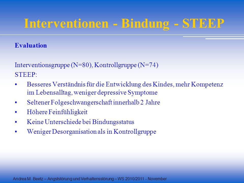 Andrea M. Beetz – Angststörung und Verhaltensstörung – WS 2010/2011 - November Interventionen - Bindung - STEEP Evaluation Interventionsgruppe (N=80),