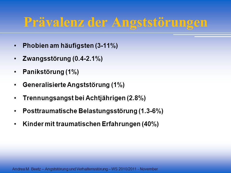 Andrea M. Beetz – Angststörung und Verhaltensstörung – WS 2010/2011 - November Prävalenz der Angststörungen Phobien am häufigsten (3-11%) Zwangsstörun
