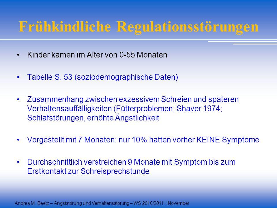 Andrea M. Beetz – Angststörung und Verhaltensstörung – WS 2010/2011 - November Frühkindliche Regulationsstörungen Kinder kamen im Alter von 0-55 Monat