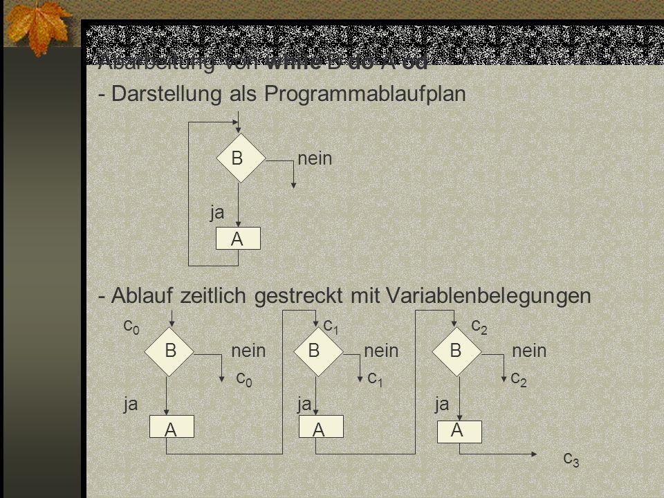Abarbeitung von while B do A od - Darstellung als Programmablaufplan Bnein ja A - Ablauf zeitlich gestreckt mit Variablenbelegungen c 0 c 1 c 2 Bnein