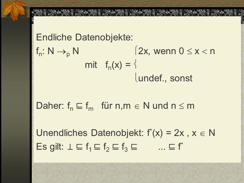 Endliche Datenobjekte: f n : N p N 2x, wenn 0 x n mit f n (x) = undef., sonst Daher: f n f m für n,m N und n m Unendliches Datenobjekt: f * (x) = 2x,