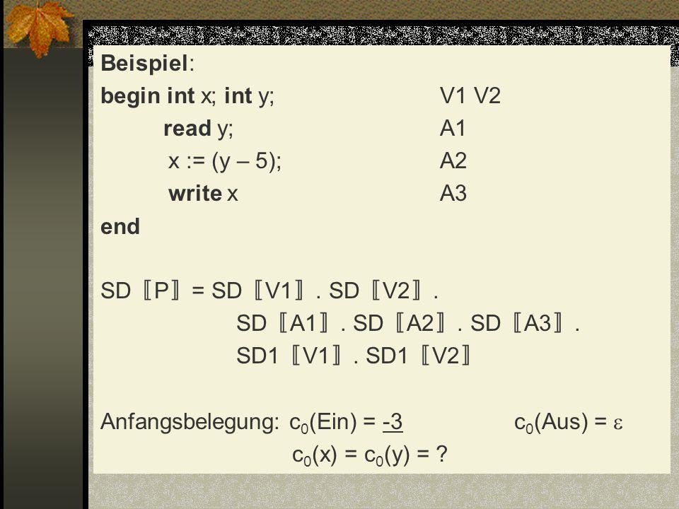 Beispiel: begin int x; int y;V1 V2 read y;A1 x := (y – 5);A2 write xA3 end SD P = SD V1. SD V2. SD A1. SD A2. SD A3. SD1 V1. SD1 V2 Anfangsbelegung: c