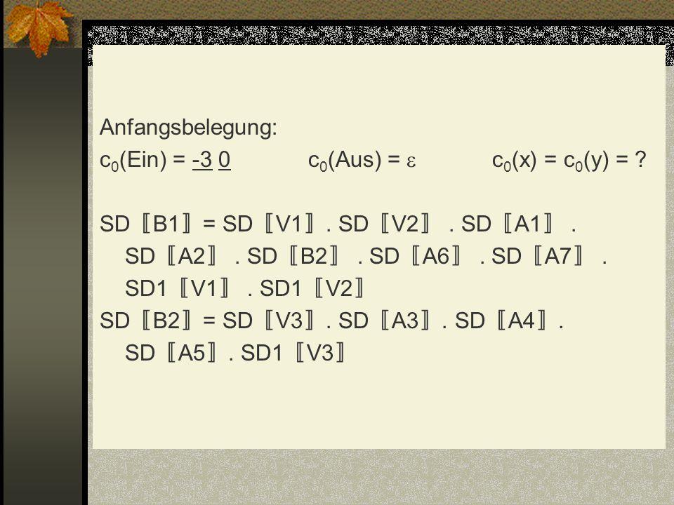 Anfangsbelegung: c 0 (Ein) = -3 0 c 0 (Aus) = c 0 (x) = c 0 (y) = ? SD B1 = SD V1. SD V2. SD A1. SD A2. SD B2. SD A6. SD A7. SD1 V1. SD1 V2 SD B2 = SD