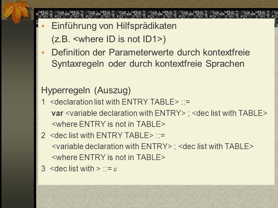 Einführung von Hilfsprädikaten (z.B. ) Definition der Parameterwerte durch kontextfreie Syntaxregeln oder durch kontextfreie Sprachen Hyperregeln (Aus