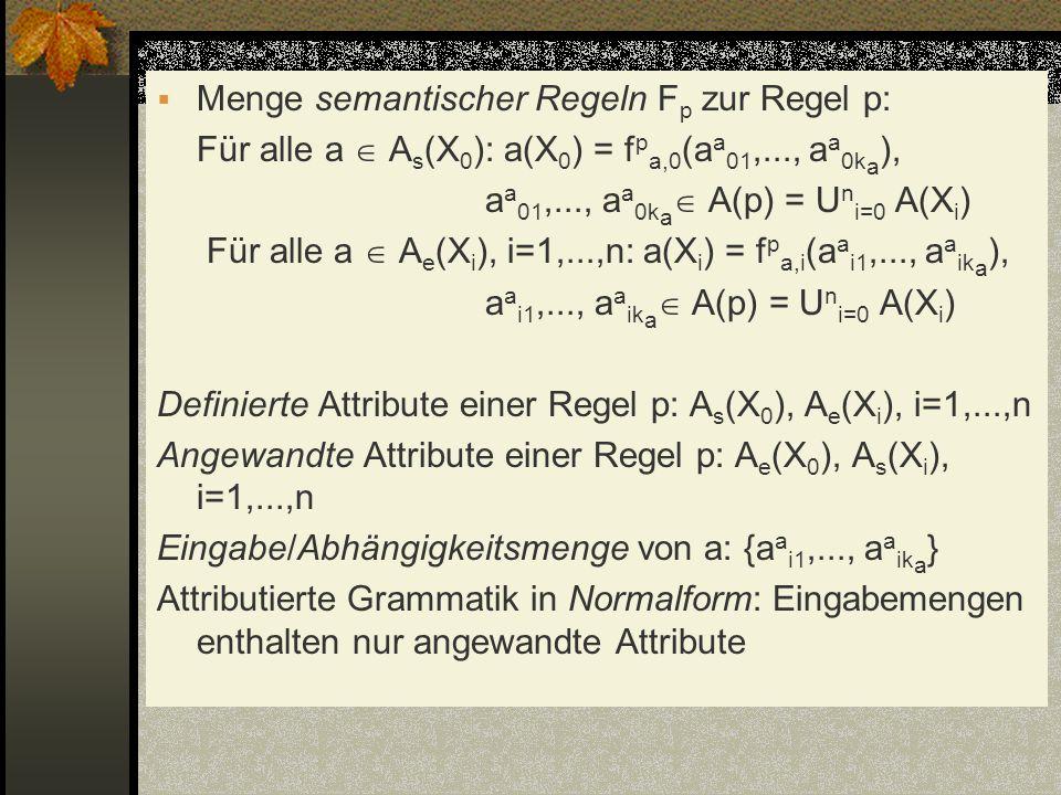 Menge semantischer Regeln F p zur Regel p: Für alle a A s (X 0 ): a(X 0 ) = f p a,0 (a a 01,..., a a 0k a ), a a 01,..., a a 0k a A(p) = U n i=0 A(X i