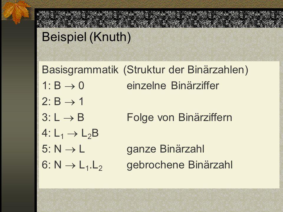 Beispiel (Knuth) Basisgrammatik (Struktur der Binärzahlen) 1: B 0einzelne Binärziffer 2: B 1 3: L BFolge von Binärziffern 4: L 1 L 2 B 5: N Lganze Bin