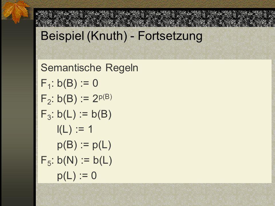 Beispiel (Knuth) - Fortsetzung Semantische Regeln F 1 : b(B) := 0 F 2 : b(B) := 2 p(B) F 3 : b(L) := b(B) l(L) := 1 p(B) := p(L) F 5 : b(N) := b(L) p(