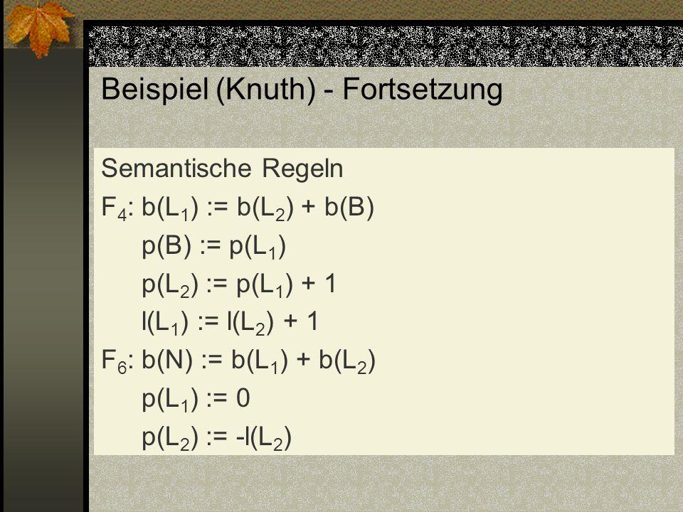 Beispiel (Knuth) - Fortsetzung Semantische Regeln F 4 : b(L 1 ) := b(L 2 ) + b(B) p(B) := p(L 1 ) p(L 2 ) := p(L 1 ) + 1 l(L 1 ) := l(L 2 ) + 1 F 6 :