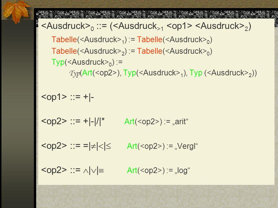 0 ::= ( 1 2 ) Tabelle( 1 ) := Tabelle( 0 ) Tabelle( 2 ) := Tabelle( 0 ) Typ( 0 ) := Typ (Art( ), Typ( 1 ), Typ ( 2 )) ::= +|- ::= +|-|/|* Art( ) := ar