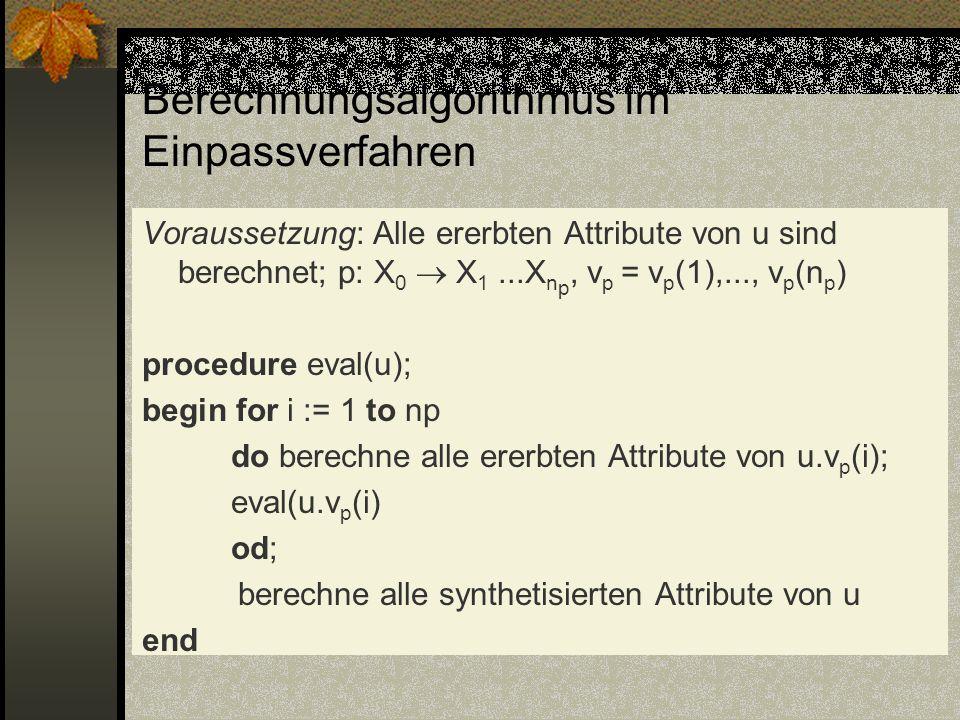 Berechnungsalgorithmus im Einpassverfahren Voraussetzung: Alle ererbten Attribute von u sind berechnet; p: X 0 X 1...X n p, v p = v p (1),..., v p (n