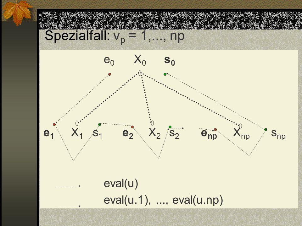 Spezialfall: v p = 1,..., np e 0 X 0 s 0 e 1 X 1 s 1 e 2 X 2 s 2 e np X np s np eval(u) eval(u.1),..., eval(u.np)