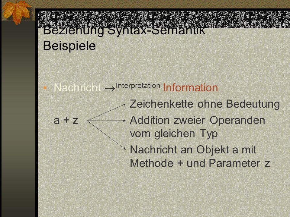 Beziehung Syntax-Semantik Beispiele Nachricht Interpretation Information Zeichenkette ohne Bedeutung a + zAddition zweier Operanden vom gleichen Typ N