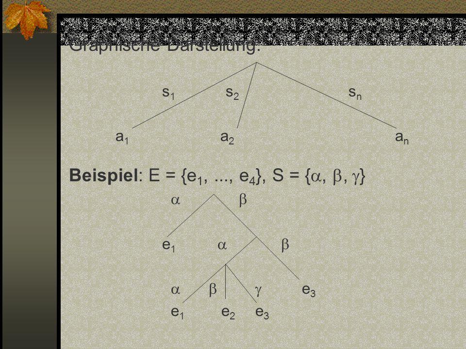 Graphische Darstellung: s 1 s 2 s n a 1 a 2 a n Beispiel: E = {e 1,..., e 4 }, S = {,, } e 1 e 3 e 1 e 2 e 3