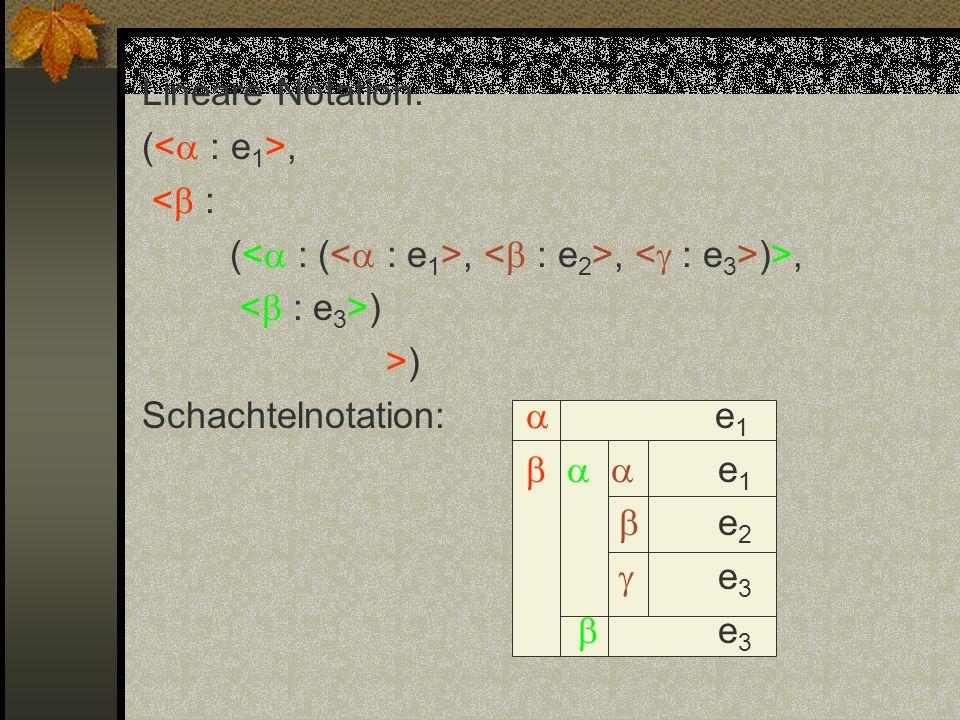 Lineare Notation: (, < : (,, )>, ) >) Schachtelnotation: e 1 e 1 e 2 e 3