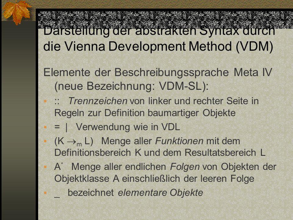 Darstellung der abstrakten Syntax durch die Vienna Development Method (VDM) Elemente der Beschreibungssprache Meta IV (neue Bezeichnung: VDM-SL): :: T