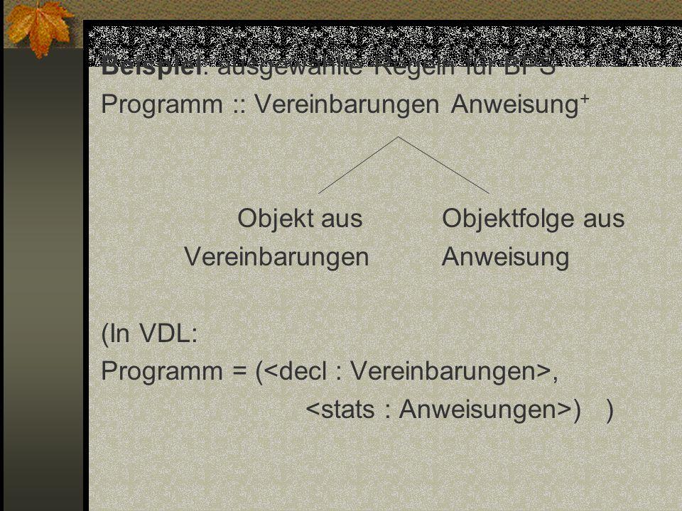 Beispiel: ausgewählte Regeln für BPS Programm :: Vereinbarungen Anweisung + Objekt ausObjektfolge aus VereinbarungenAnweisung (In VDL: Programm = (, )