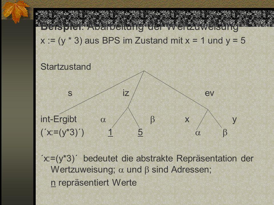 Beispiel: Abarbeitung der Wertzuweisung x := (y * 3) aus BPS im Zustand mit x = 1 und y = 5 Startzustand sizev int-Ergibt xy (´x:=(y*3)´) 1 5 ´x:=(y*3