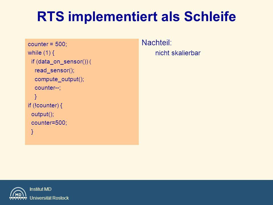 Institut MD Universität Rostock RTS implementiert als Schleife Nachteil: nicht skalierbar counter = 500; while (1) { if (data_on_sensor()) ( read_sensor(); compute_output(); counter--; } if (!counter) { output(); counter=500; }