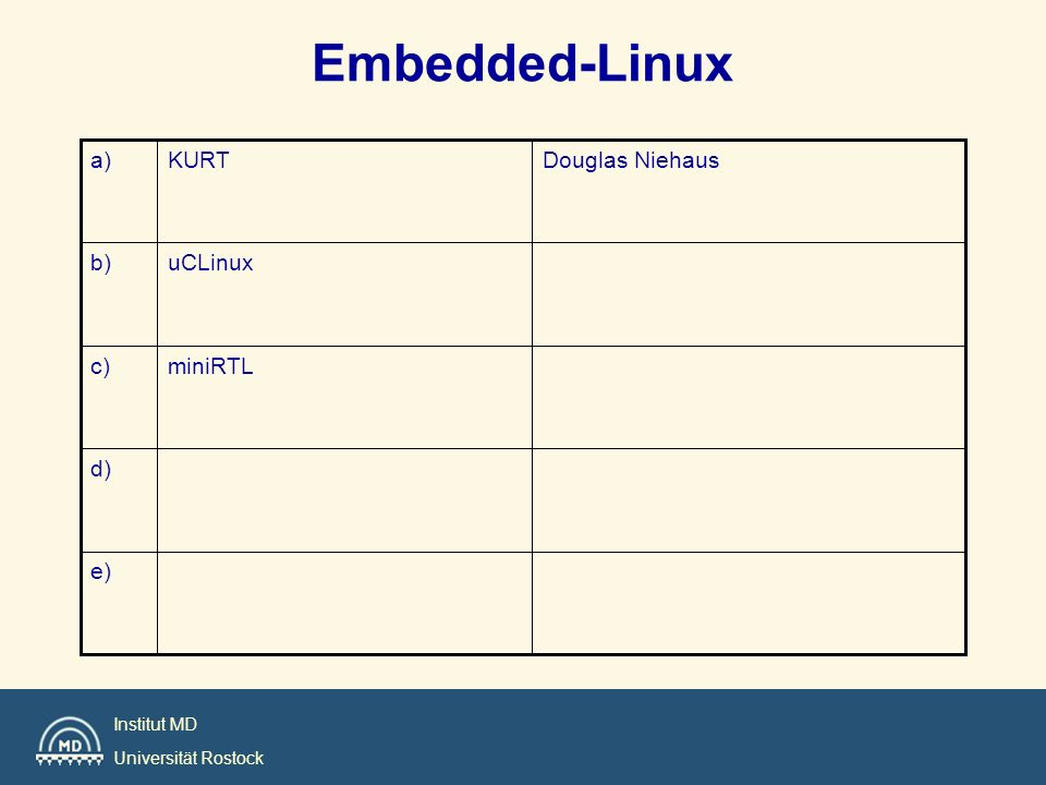 Institut MD Universität Rostock Embedded-Linux e) d) miniRTLc) uCLinuxb) Douglas NiehausKURTa)