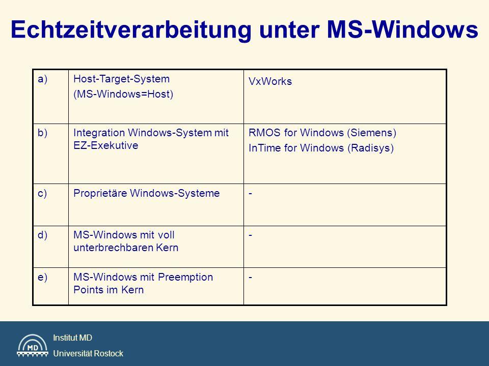 Institut MD Universität Rostock Echtzeitverarbeitung unter MS-Windows -MS-Windows mit Preemption Points im Kern e) -MS-Windows mit voll unterbrechbaren Kern d) -Proprietäre Windows-Systemec) RMOS for Windows (Siemens) InTime for Windows (Radisys) Integration Windows-System mit EZ-Exekutive b) VxWorks Host-Target-System (MS-Windows=Host) a)