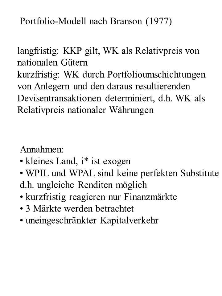 Portfolio-Modell nach Branson (1977) langfristig: KKP gilt, WK als Relativpreis von nationalen Gütern kurzfristig: WK durch Portfolioumschichtungen von Anlegern und den daraus resultierenden Devisentransaktionen determiniert, d.h.