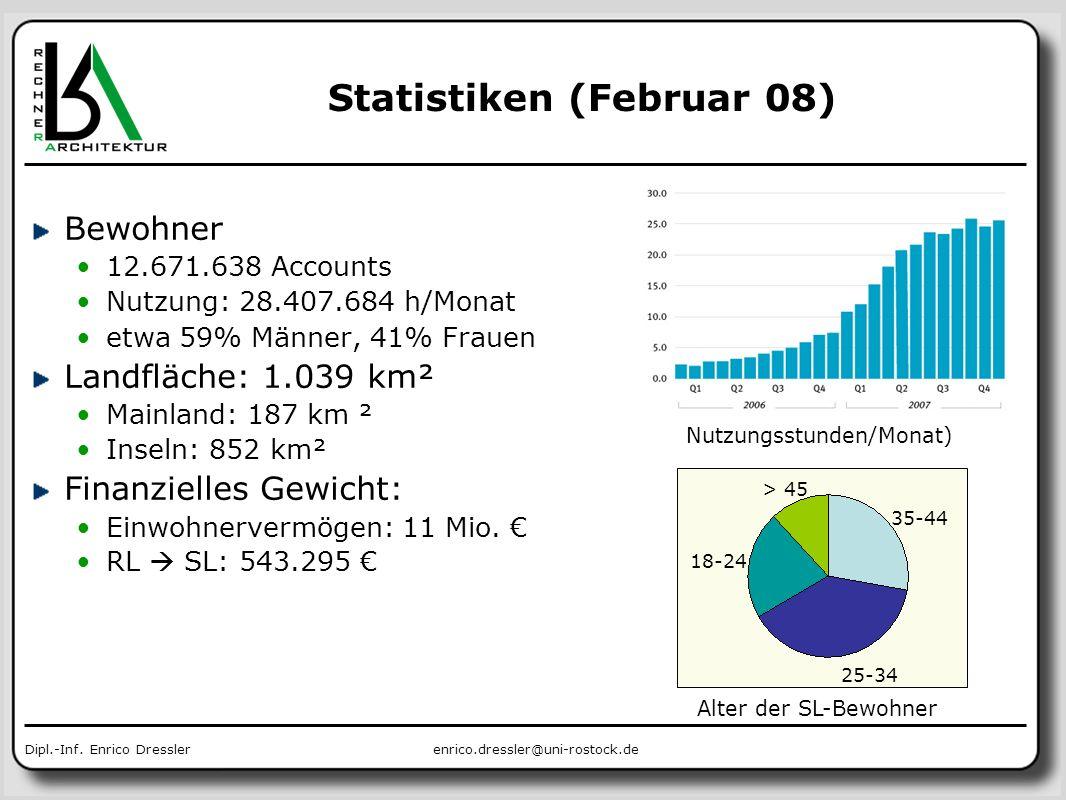 enrico.dressler@uni-rostock.deDipl.-Inf. Enrico Dressler Statistiken (Februar 08) Bewohner 12.671.638 Accounts Nutzung: 28.407.684 h/Monat etwa 59% Mä