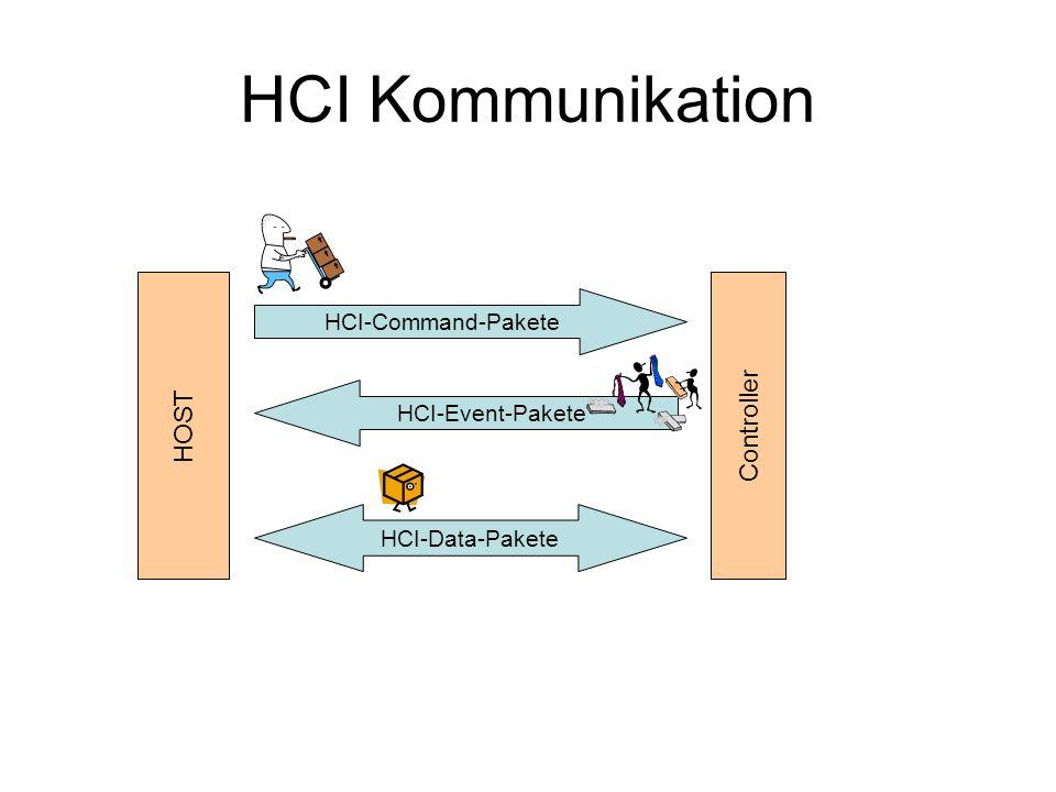 HCI Kommunikation HOST Controller HCI-Command-Pakete HCI-Event-Pakete HCI-Data-Pakete