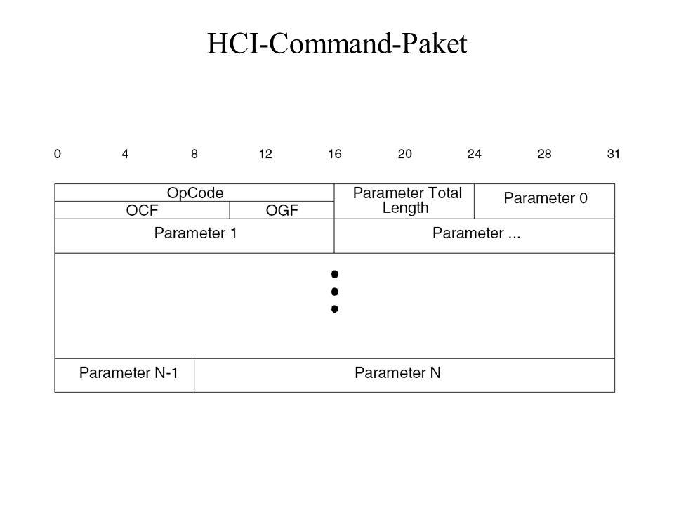 HCI-Command-Paket