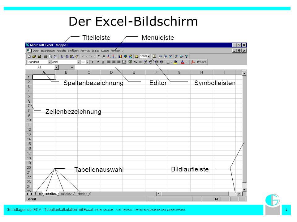 5 Grundlagen der EDV - Tabellenkalkulation mit Excel - Peter Korduan - Uni Rostock - Institut für Geodäsie und Geoinformatik Die Mausfunktionen in Excel Der normale Mauszeiger in Excel zum wählen und markieren von Zelle(n) in Zellmitte Markierte Zelle(n) verschieben am Rand der markierten Zelle(n) mit gedrückter linker Maustaste Markierte Zelle(n) verschieben, kopieren und mehr am Rand der markierten Zelle(n) mit gedrückter rechter Maustaste Markierte Zellen(n) kopieren am Rand der markierten Zelle(n) mit gedrückter linker Maustaste und gleichzeitig gedrückter Strg - Taste Eigenschaften der markierten Zelle(n) kopieren oder Listen fortsetzen am unteren, rechten Eckpunkt der markierten Zelle(n) mit gedrückter linker/rechter Maustaste +