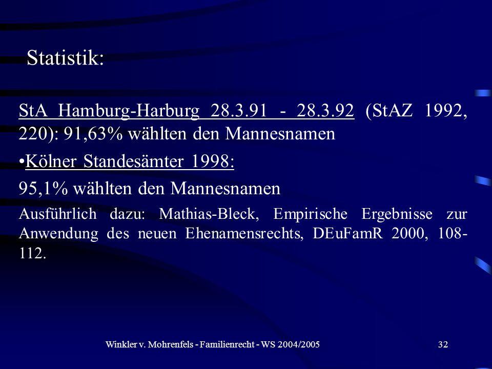 Winkler v. Mohrenfels - Familienrecht - WS 2004/200532 StA Hamburg-Harburg 28.3.91 - 28.3.92 (StAZ 1992, 220): 91,63% wählten den Mannesnamen Kölner S