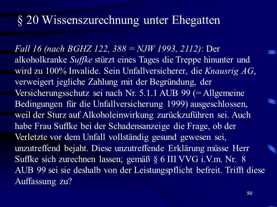 50 § 20 Wissenszurechnung unter Ehegatten Fall 16 (nach BGHZ 122, 388 = NJW 1993, 2112): Der alkoholkranke Suffke stürzt eines Tages die Treppe hinunt